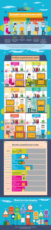 infografic_leo shop