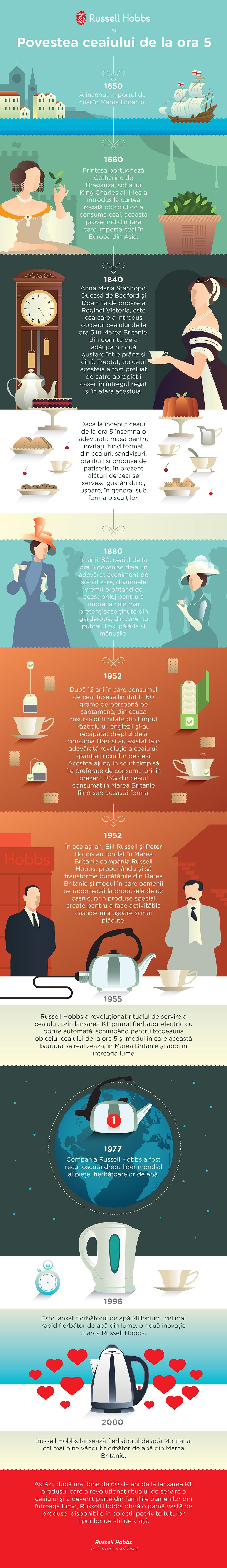 infografic_russelHobbs