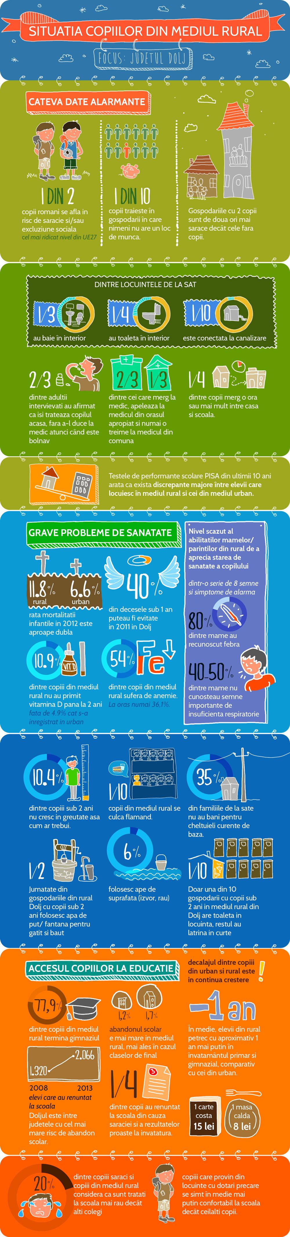 infografic_world-vision