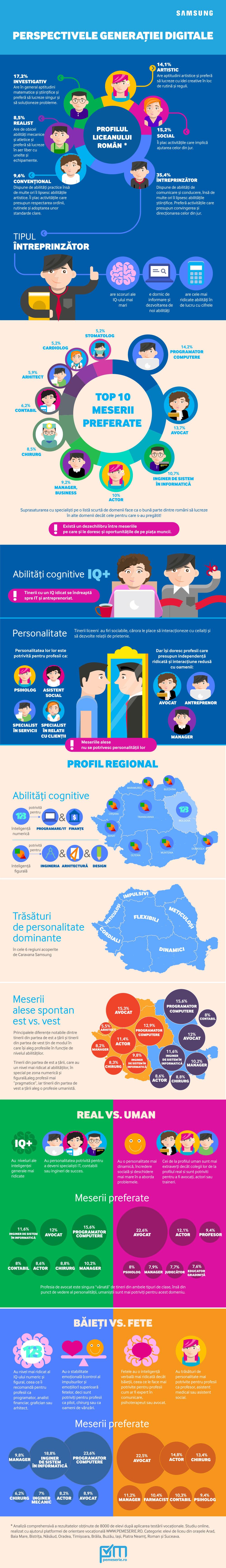 infografic-samsung_curbe