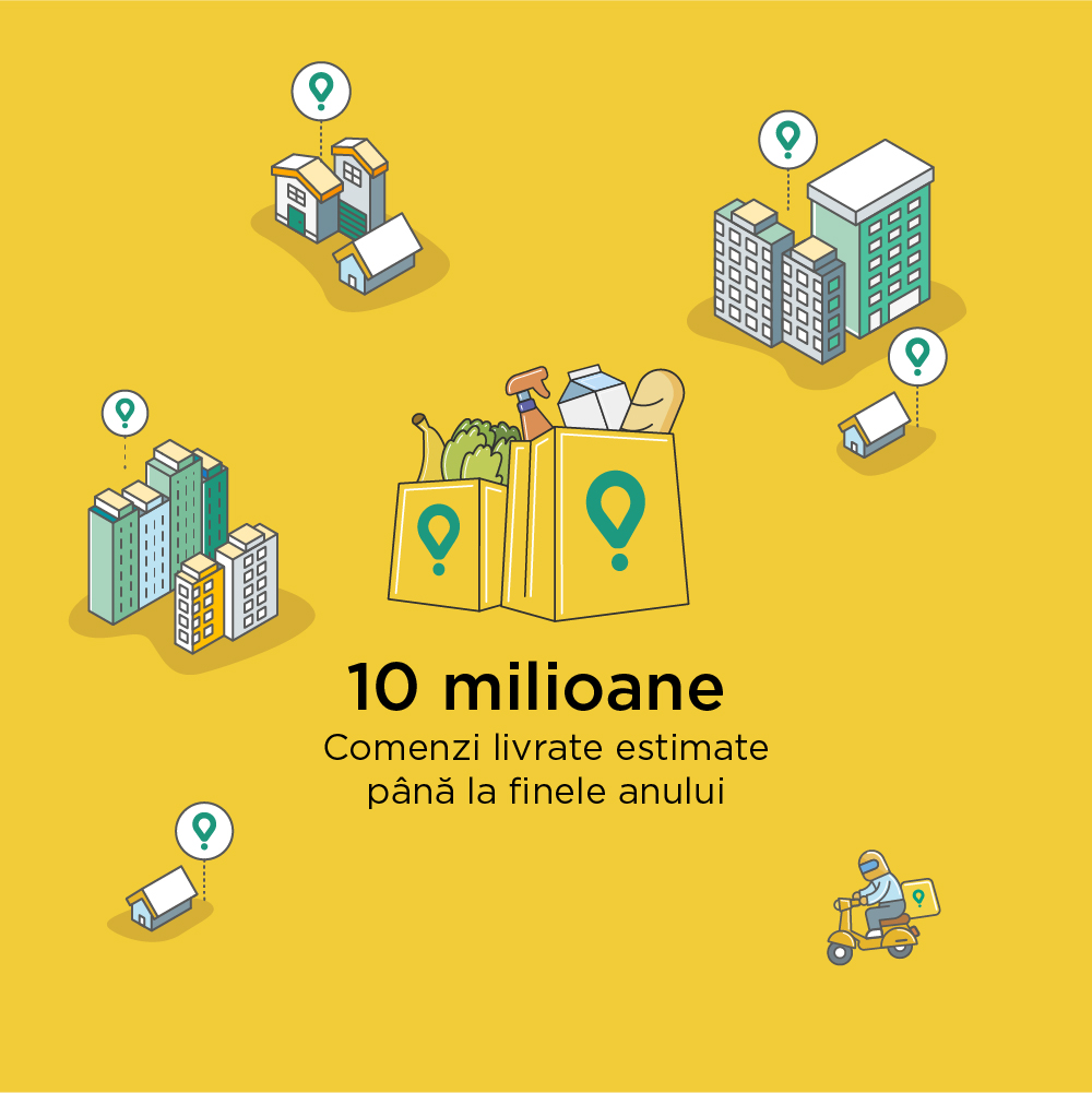 Glovo – 2020 in numbers